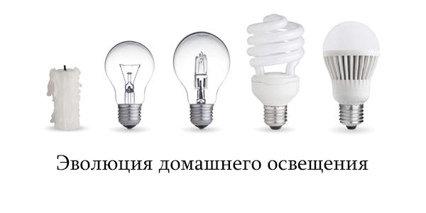 Свеча лампа накаливания галогенная энергосберегающая светодиодная лампа
