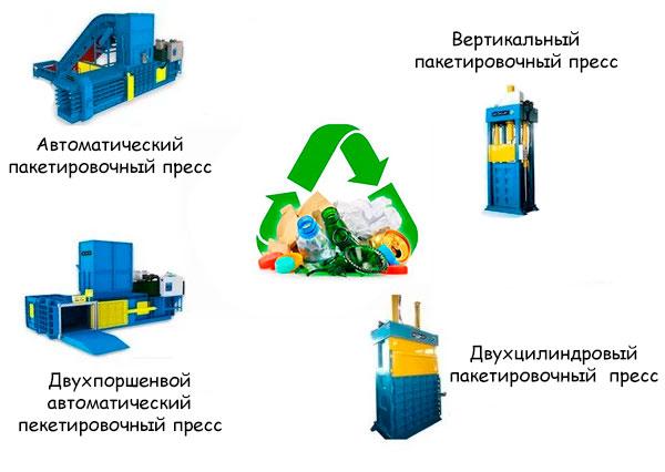 Разновидности пакетировочных прессов для вторичного сырья