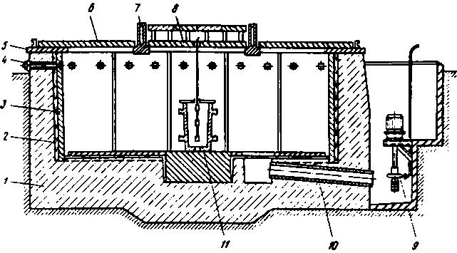Схема устройства взрывной ямы для подрыва изложниц в воде