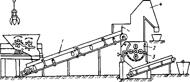Стружкодробильный агрегат модели СДА-7