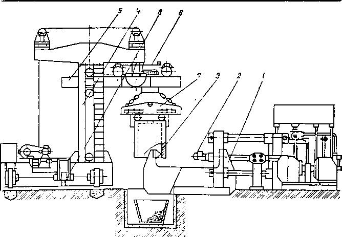 Установка для разделки изложниц соосными клиньями (УРИСК)