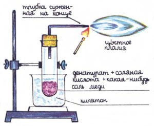 Прибор для демонтрации медного факела